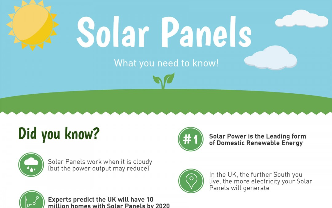 What you need to know about Solar Panels!